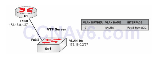 Lab 10: Configuring Advanced Switch Access Port Security 2