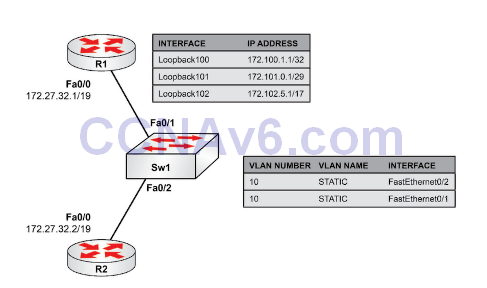 Lab 20: Configuring Static Routing via Interfaces 2