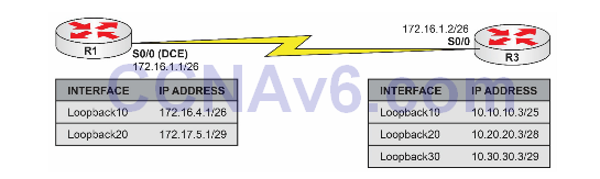 Lab 40: Configuring and Applying Extended Numbered ACLs 2
