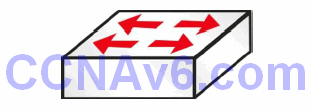Section 32 – Rapid Spanning Tree Protocol 8