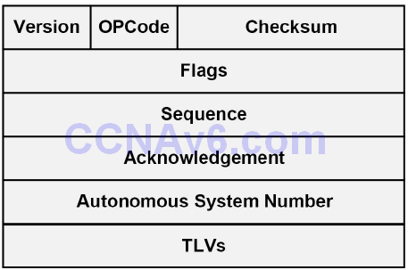 Section 36 – EIGRP 1