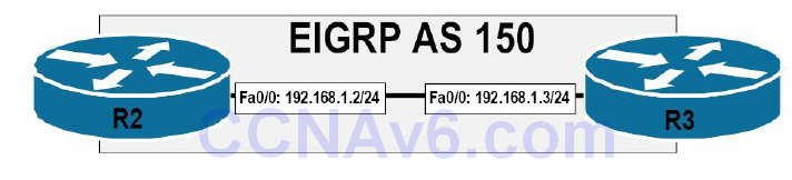 Section 36 – EIGRP 6