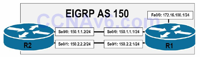 Section 36 – EIGRP 10