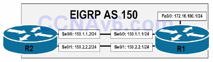 Section 36 – EIGRP 12