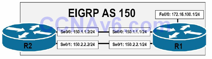Section 36 – EIGRP 15