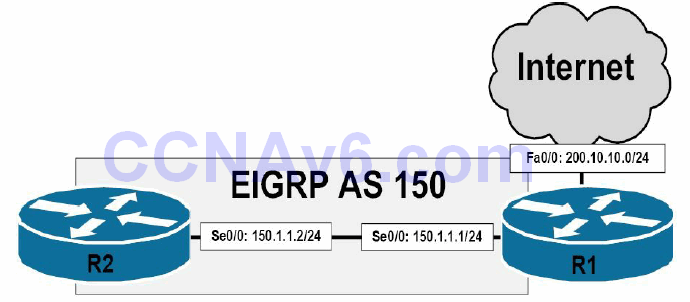 Section 36 – EIGRP 17