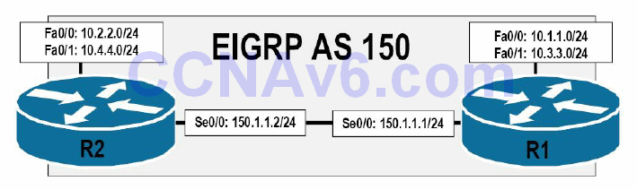 Section 36 – EIGRP 22