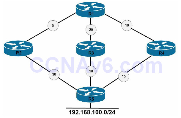 Section 37 – Troubleshooting EIGRP 2