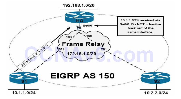 Section 37 – Troubleshooting EIGRP 4