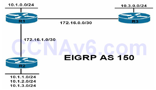 Section 37 – Troubleshooting EIGRP 5