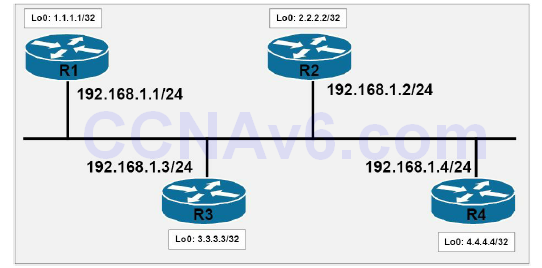Section 39 – OSPF 2
