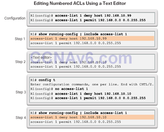 CCNA 2 v6.0 Study Material – Chapter 7: Access Control Lists 67
