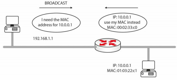 Section 1 – Networks, Cables, OSI, and TCPModels 82