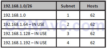 Section 5 – IP Addressing 87