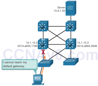 CCNA 3 v6.0 Study Material – Chapter 4: EtherChannel and HSRP 9