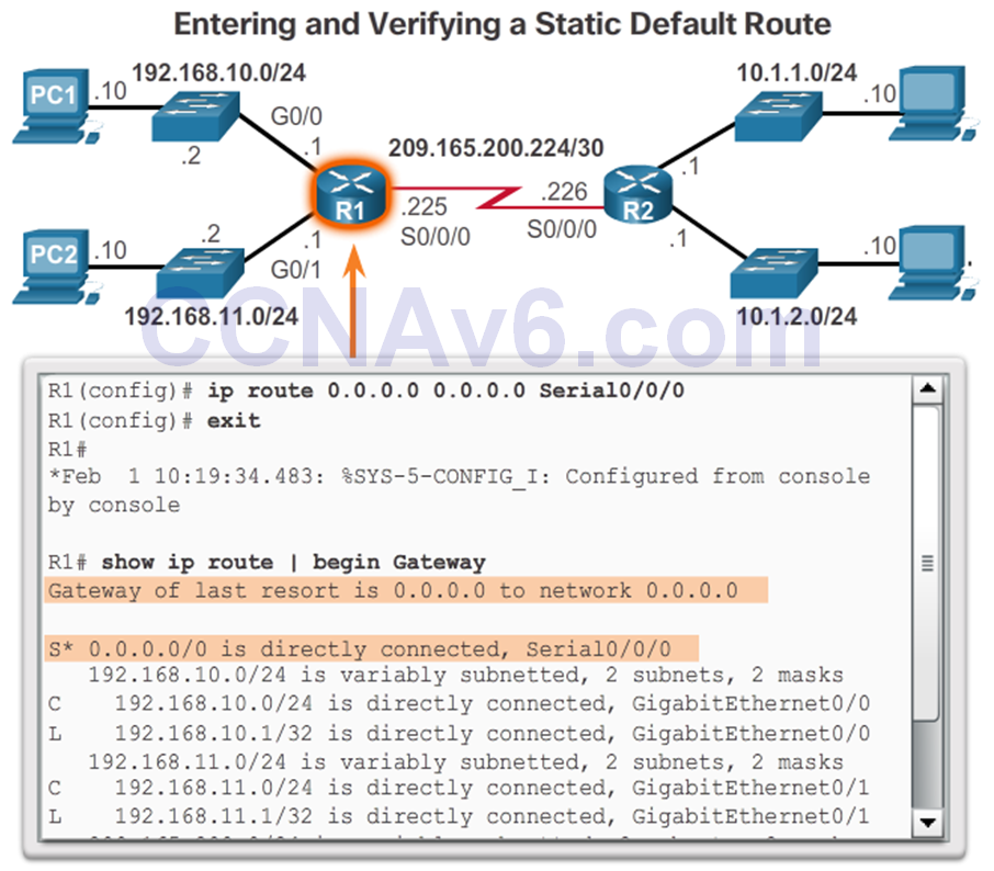 CCNA 2 v6.0 Study Material – Chapter 1: Routing Concepts 97