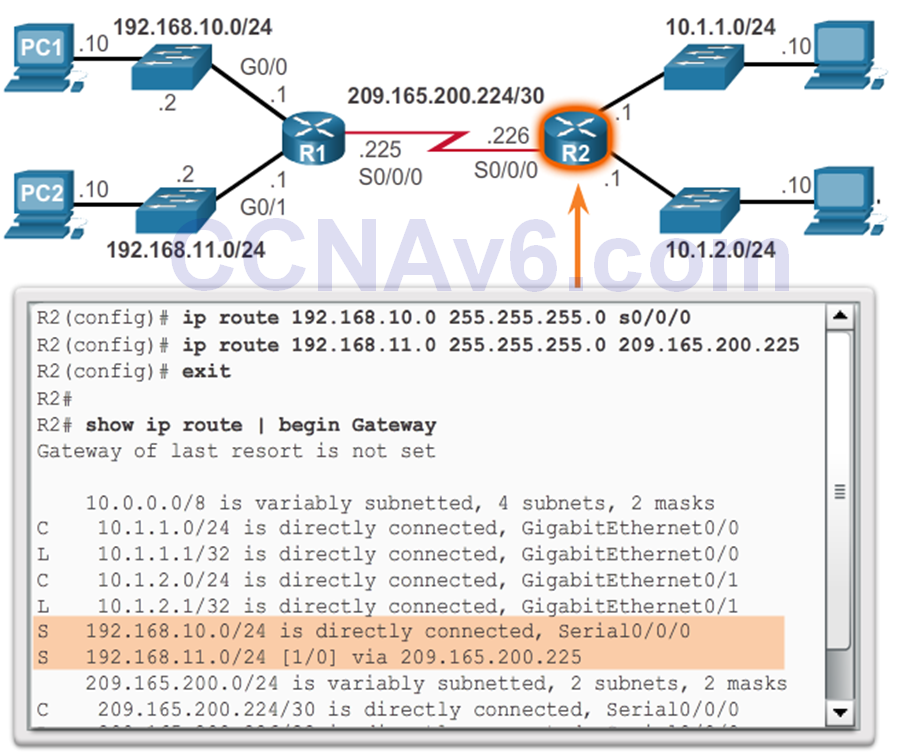 CCNA 2 v6.0 Study Material – Chapter 1: Routing Concepts 98