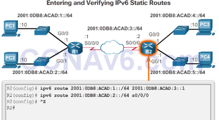 CCNA 2 v6.0 Study Material – Chapter 1: Routing Concepts 101