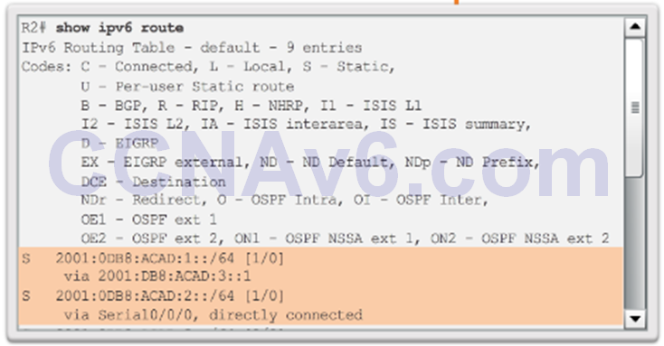 CCNA 2 v6.0 Study Material – Chapter 1: Routing Concepts 102