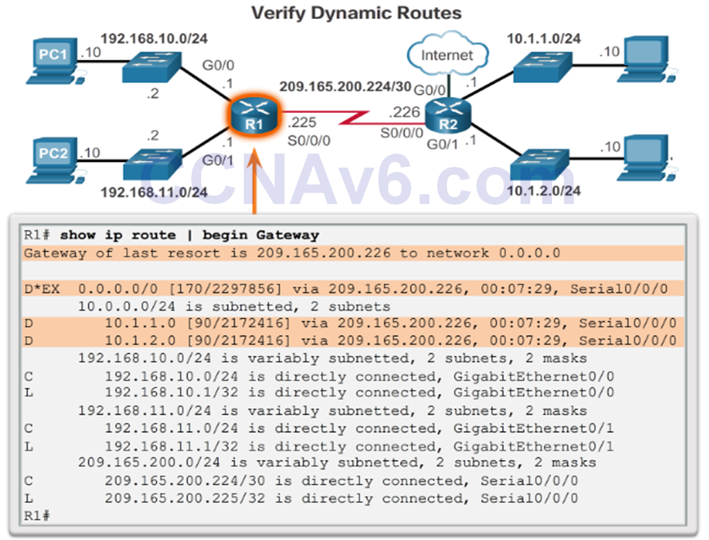 CCNA 2 v6.0 Study Material – Chapter 1: Routing Concepts 105