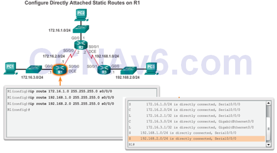 CCNA 2 v6.0 Study Material – Chapter 2: Static Routing 45