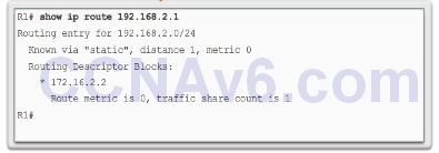 CCNA 2 v6.0 Study Material – Chapter 2: Static Routing 47