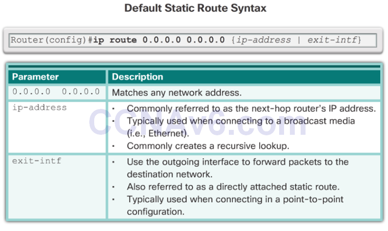 CCNA 2 v6.0 Study Material – Chapter 2: Static Routing 49