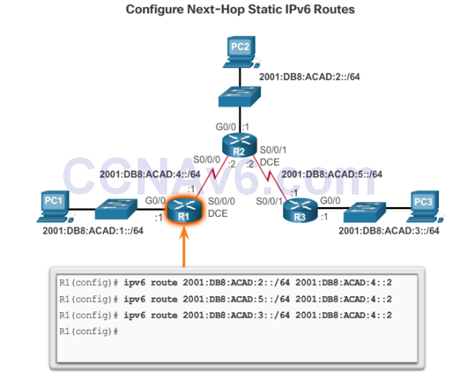 CCNA 2 v6.0 Study Material – Chapter 2: Static Routing 53