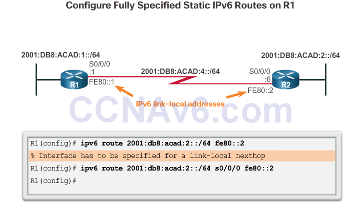 CCNA 2 v6.0 Study Material – Chapter 2: Static Routing 55