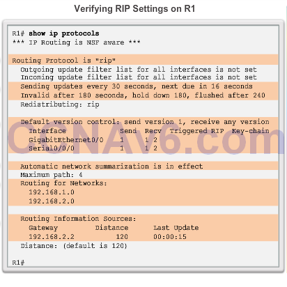 CCNA 2 v6.0 Study Material – Chapter 3: Dynamic Routing 36