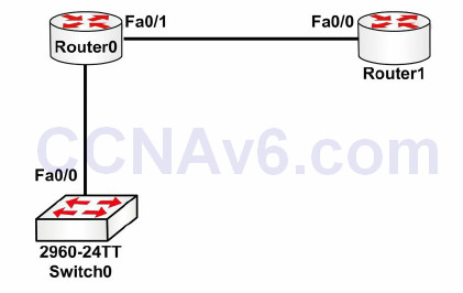Section 4 – Router and Switch Security 12