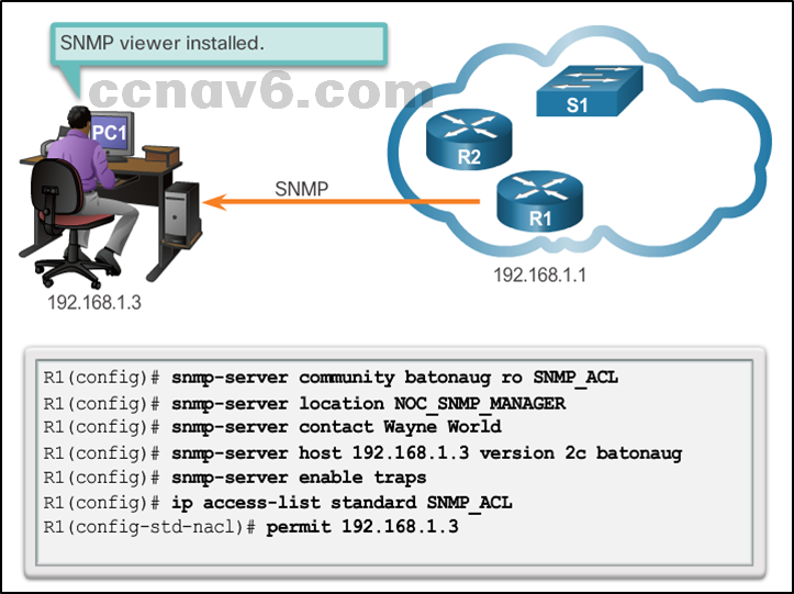 CCNA 4 v6.0 Study Material – Chapter 5: Network Security and Monitoring 17