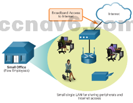 CCNA 4 v6.0 Study Material – Chapter 1: WAN Concepts 37