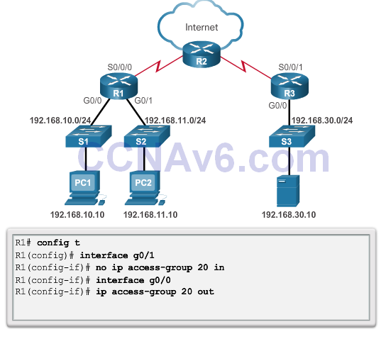 CCNA 2 v6.0 Study Material – Chapter 7: Access Control Lists 86
