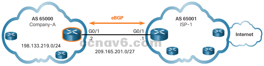 CCNA 4 v6.0 Study Material – Chapter 3: Branch Connections 26