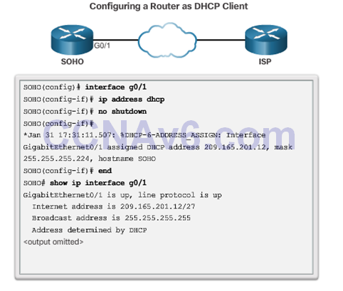 CCNA 2 v6.0 Study Material – Chapter 8: DHCP 47