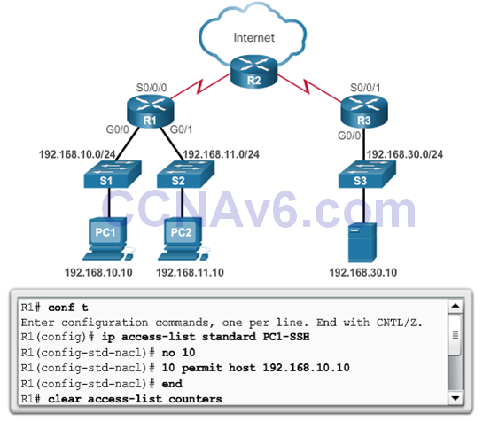 CCNA 2 v6.0 Study Material – Chapter 7: Access Control Lists 89