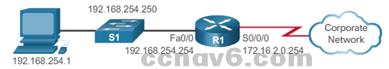 CCNA 1 v6.0 Study Material - Chapter 11: Build a Small Network 45