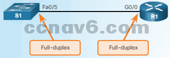 CCNA 1 v6.0 Study Material - Chapter 11: Build a Small Network 47