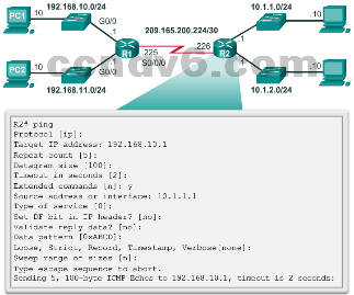 CCNA 1 v6.0 Study Material - Chapter 11: Build a Small Network 40