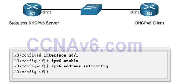 CCNA 2 v6.0 Study Material – Chapter 8: DHCP 60