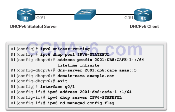 CCNA 2 v6.0 Study Material – Chapter 8: DHCP 63