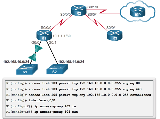 CCNA 4 v6.0 Study Material – Chapter 4: Access Control Lists 88