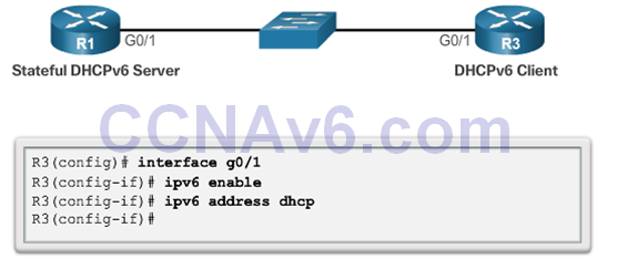 CCNA 2 v6.0 Study Material – Chapter 8: DHCP 64