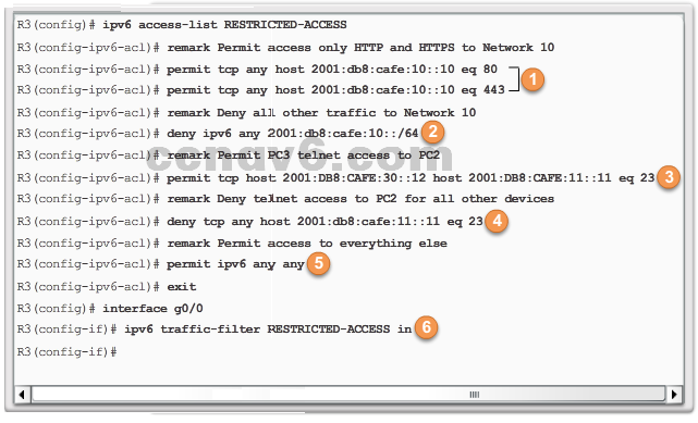CCNA 4 v6.0 Study Material – Chapter 4: Access Control Lists 101