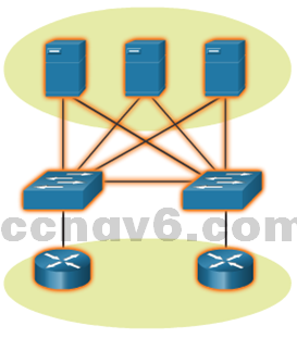 CCNA 1 v6.0 Study Material - Chapter 11: Build a Small Network 30