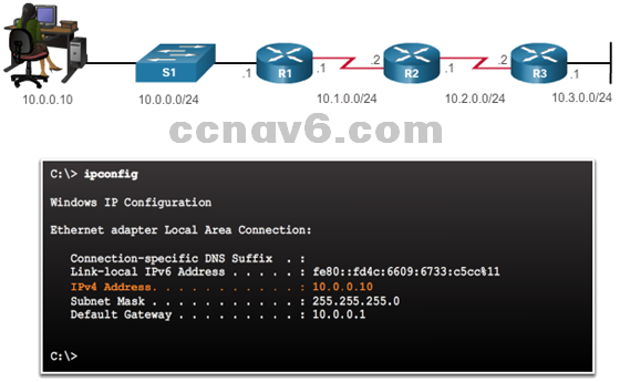 CCNA 1 v6.0 Study Material - Chapter 11: Build a Small Network 48