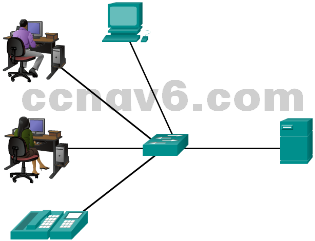 CCNA 1 v6.0 Study Material - Chapter 1: Explore the Network 39