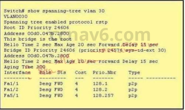 CCNA 200-125 Certification Practice Exam Answers - Update New Questions 11