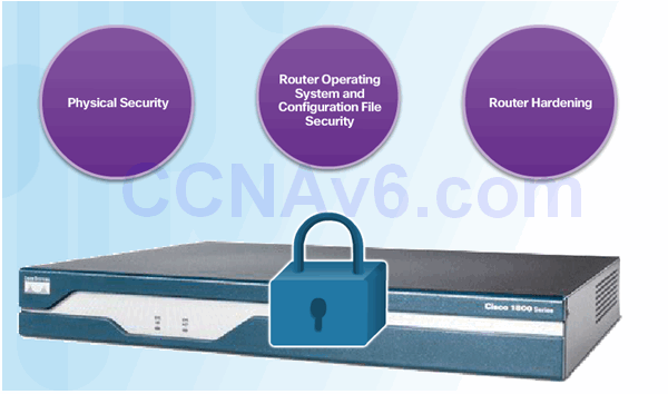 CCNA Security 2.0 Study Material – Chapter 2: Securing Network Devices 81